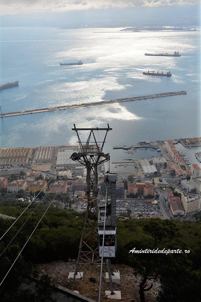 telecabina Gibraltar